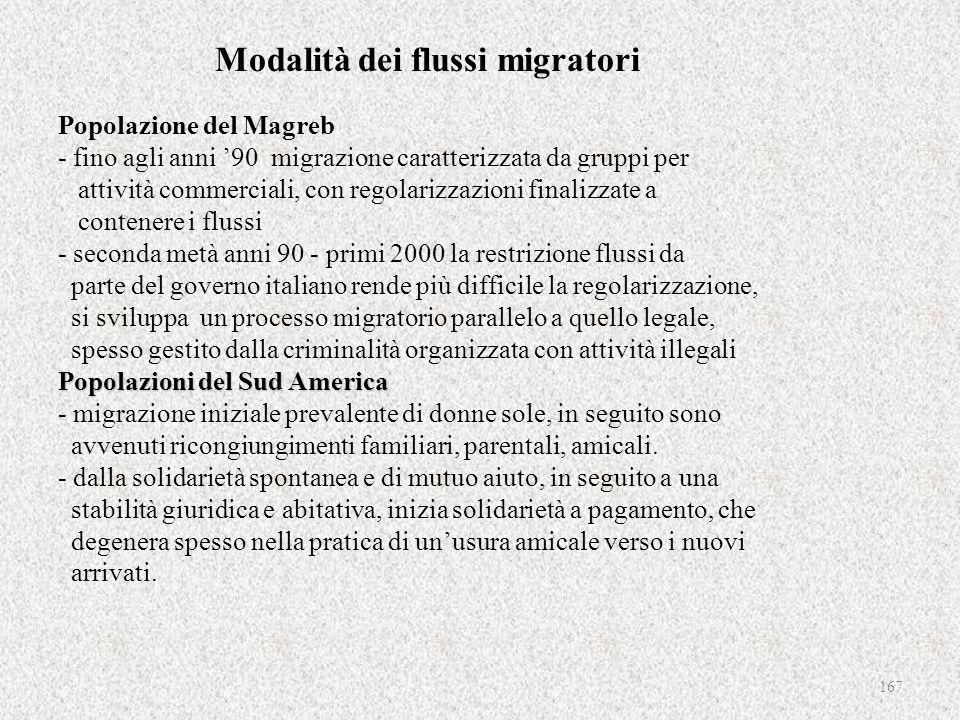 Modalità dei flussi migratori Popolazione del Magreb - fino agli anni '90 migrazione caratterizzata da gruppi per attività commerciali, con regolarizzazioni finalizzate a contenere i flussi - seconda metà anni 90 - primi 2000 la restrizione flussi da parte del governo italiano rende più difficile la regolarizzazione, si sviluppa un processo migratorio parallelo a quello legale, spesso gestito dalla criminalità organizzata con attività illegali Popolazioni del Sud America - migrazione iniziale prevalente di donne sole, in seguito sono avvenuti ricongiungimenti familiari, parentali, amicali.