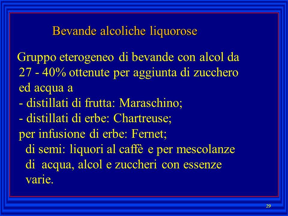 Bevande alcoliche liquorose Gruppo eterogeneo di bevande con alcol da 27 - 40% ottenute per aggiunta di zucchero ed acqua a - distillati di frutta: Maraschino; - distillati di erbe: Chartreuse; per infusione di erbe: Fernet; di semi: liquori al caffè e per mescolanze di acqua, alcol e zuccheri con essenze varie.