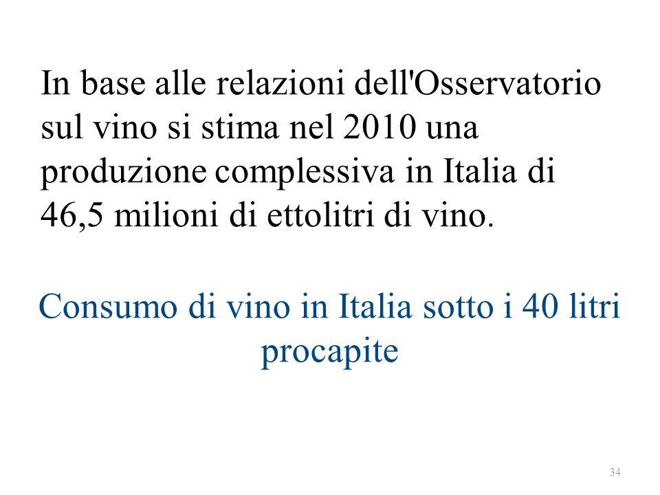Consumo di vino in Italia sotto i 40 litri procapite