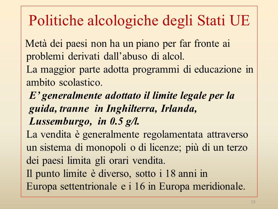 Politiche alcologiche degli Stati UE Metà dei paesi non ha un piano per far fronte ai problemi derivati dall'abuso di alcol.
