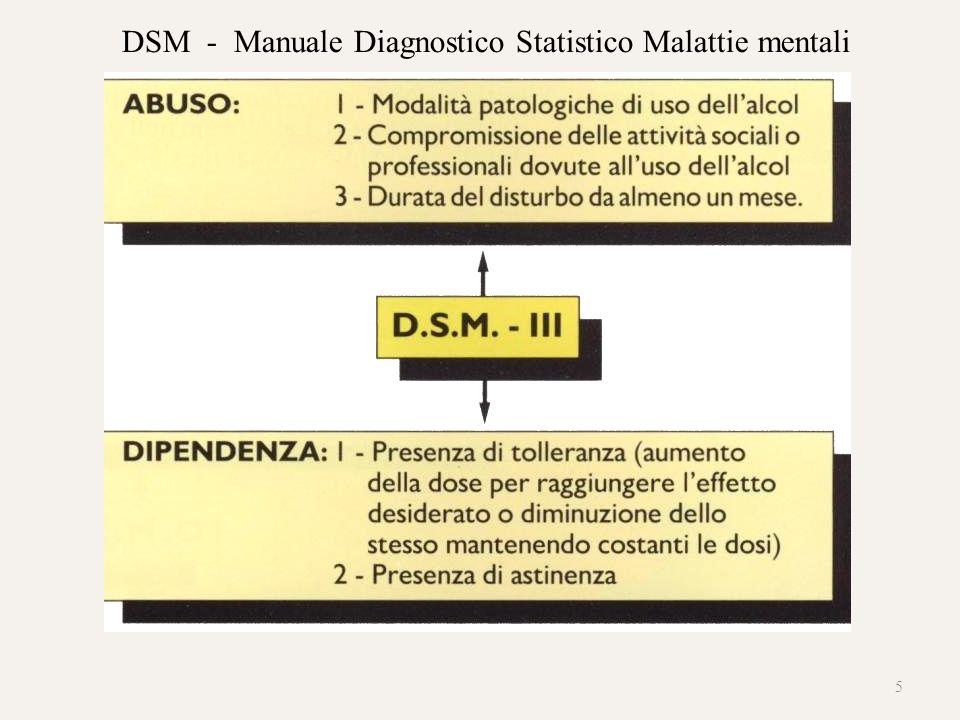 DSM - Manuale Diagnostico Statistico Malattie mentali
