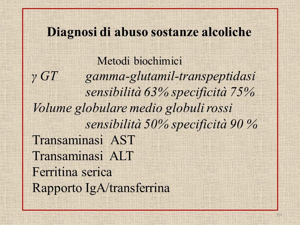 Diagnosi di abuso sostanze alcoliche. Metodi biochimici γ GT