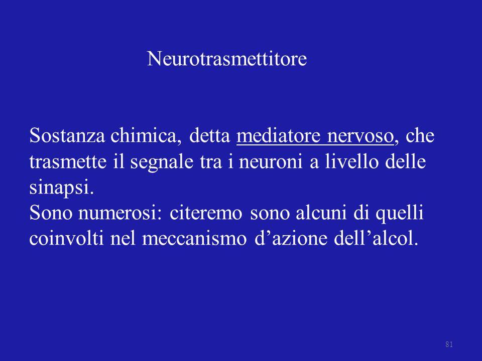 Neurotrasmettitore Sostanza chimica, detta mediatore nervoso, che trasmette il segnale tra i neuroni a livello delle sinapsi.