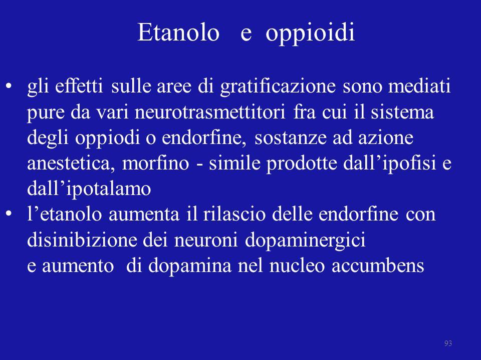 Etanolo e oppioidi gli effetti sulle aree di gratificazione sono mediati. pure da vari neurotrasmettitori fra cui il sistema.