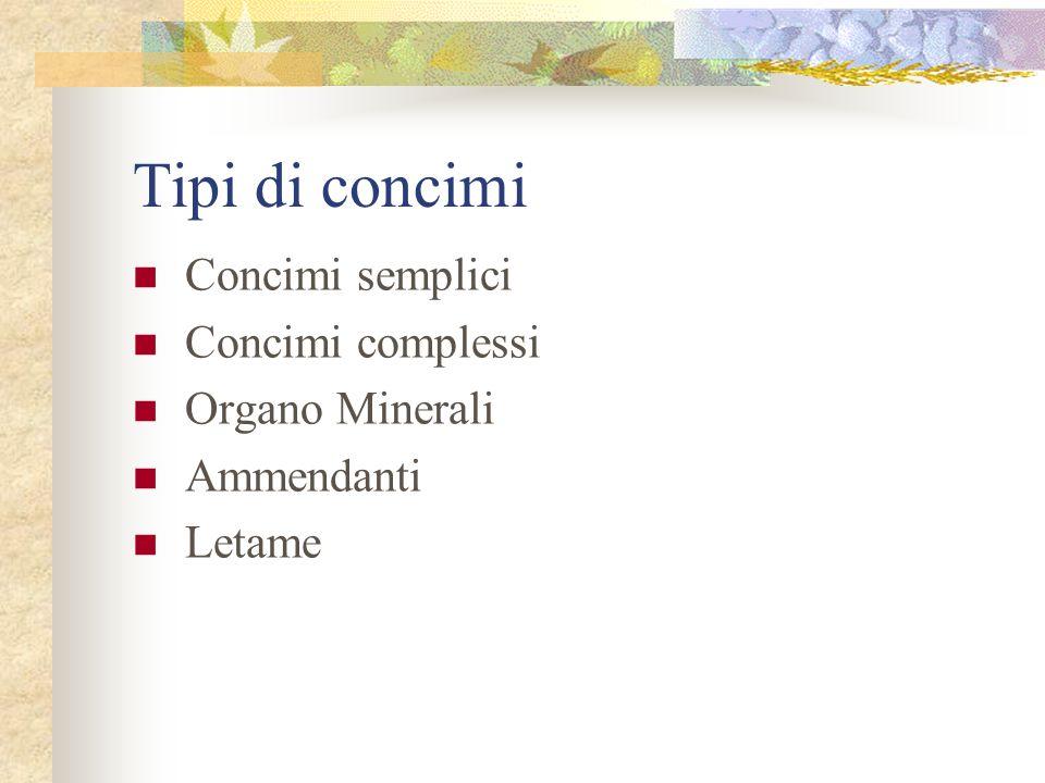 Tipi di concimi Concimi semplici Concimi complessi Organo Minerali