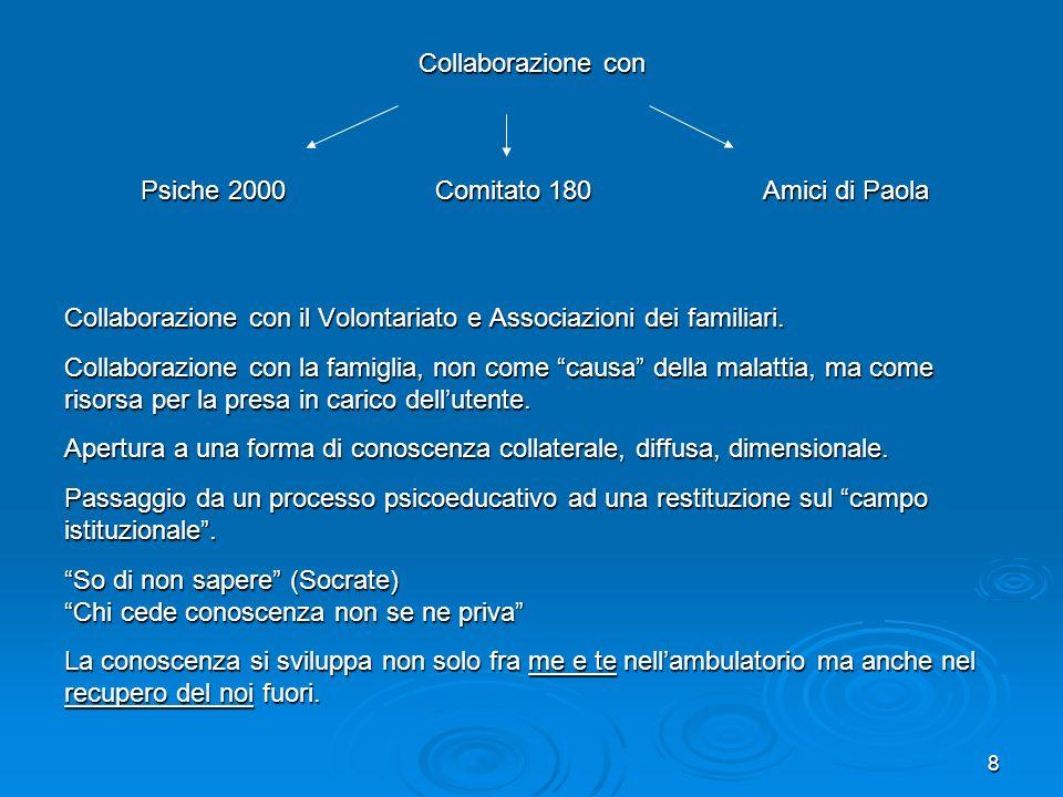 Collaborazione con Psiche 2000 Comitato 180 Amici di Paola.