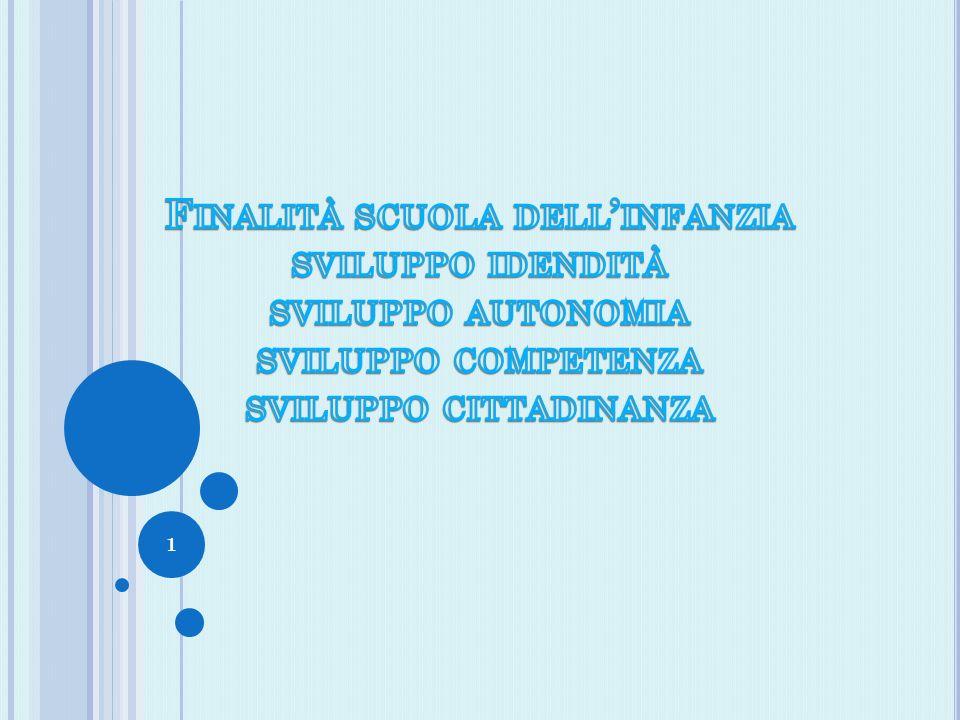 Finalità scuola dell'infanzia sviluppo idendità sviluppo autonomia sviluppo competenza sviluppo cittadinanza