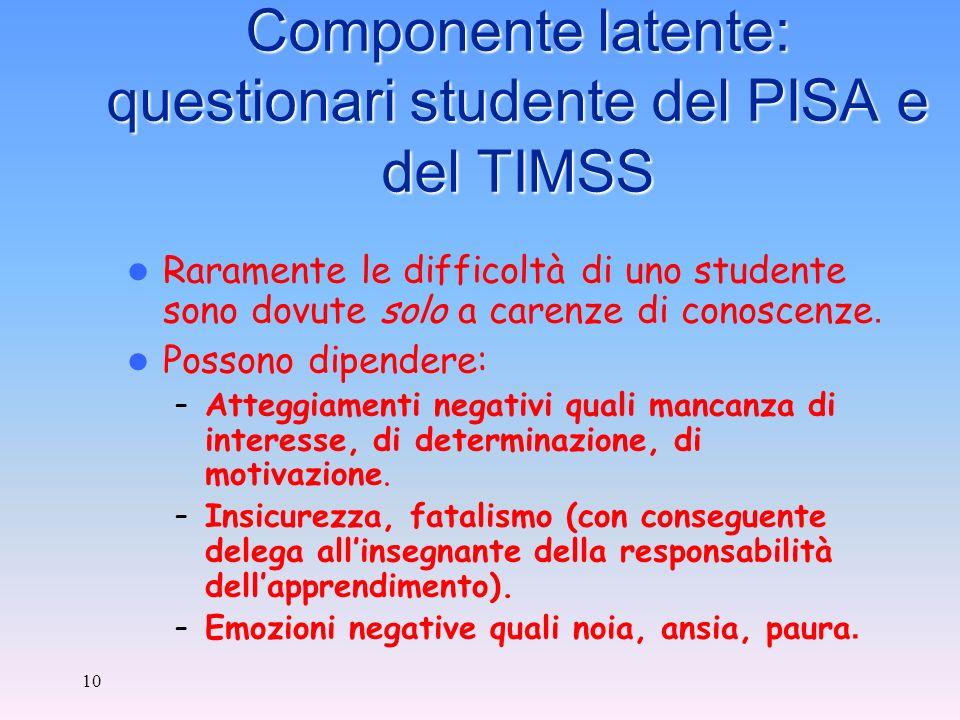 Componente latente: questionari studente del PISA e del TIMSS