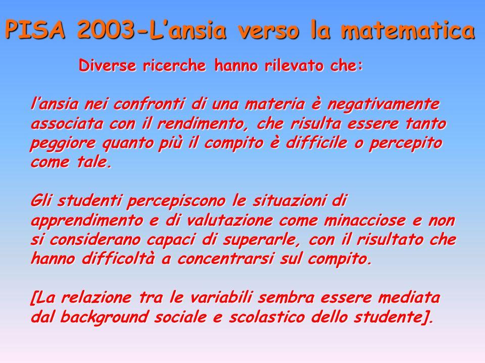 PISA 2003-L'ansia verso la matematica
