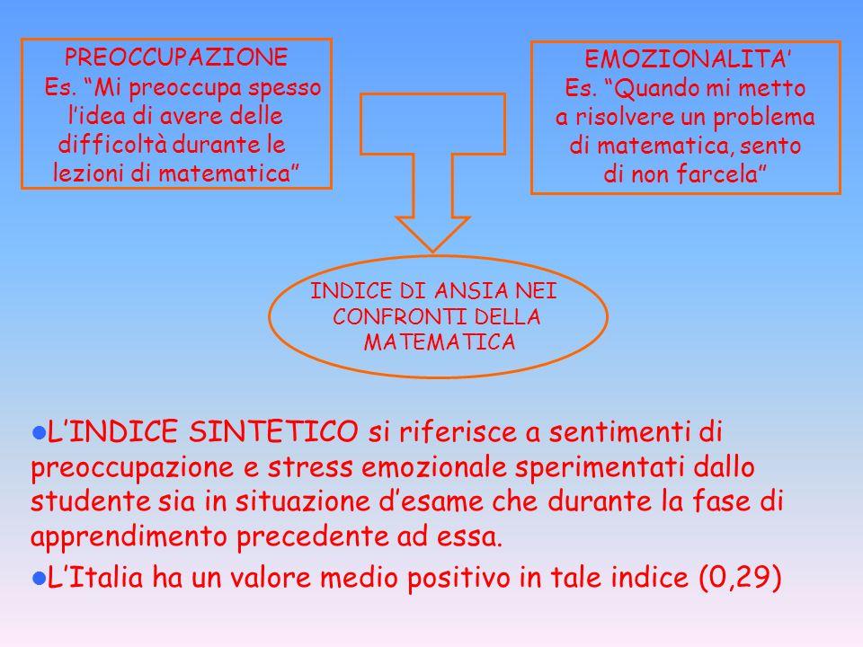 L'Italia ha un valore medio positivo in tale indice (0,29)
