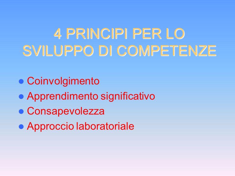 4 PRINCIPI PER LO SVILUPPO DI COMPETENZE