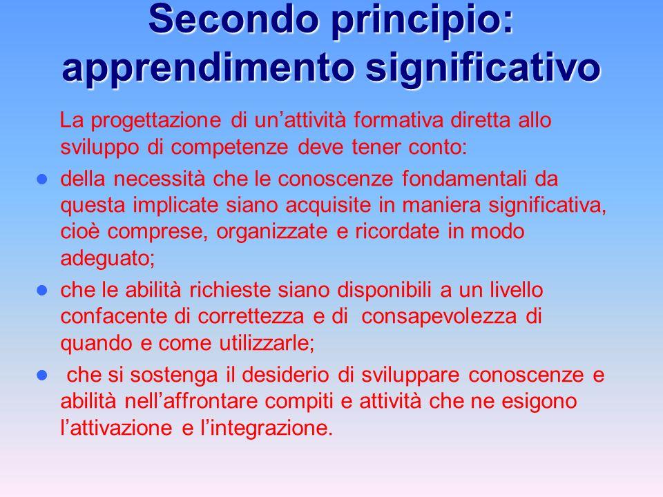 Secondo principio: apprendimento significativo