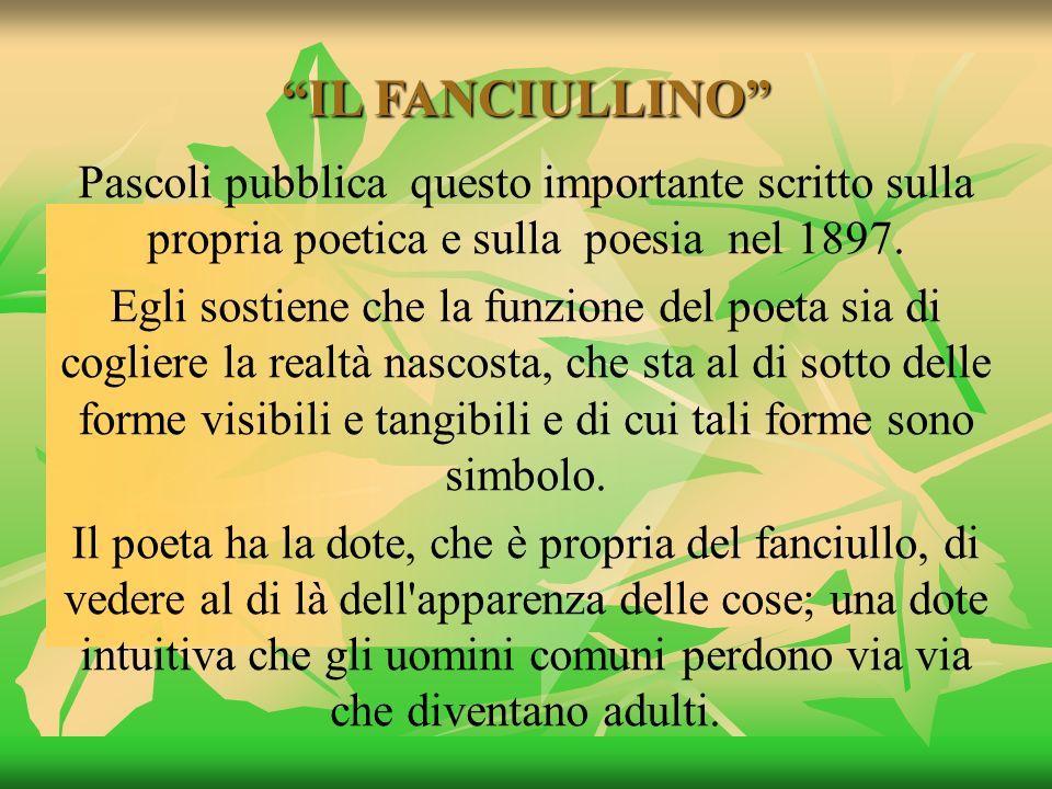 IL FANCIULLINO Pascoli pubblica questo importante scritto sulla propria poetica e sulla poesia nel 1897.