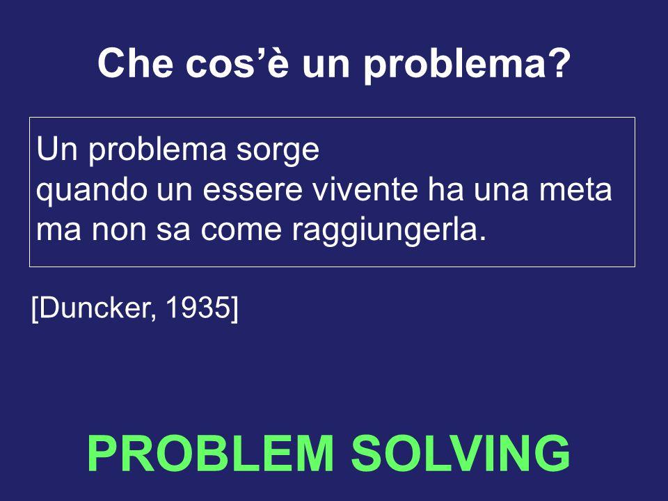 PROBLEM SOLVING Che cos'è un problema Un problema sorge