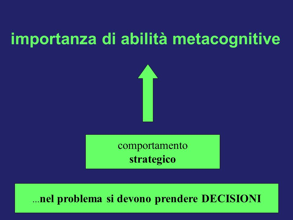 importanza di abilità metacognitive