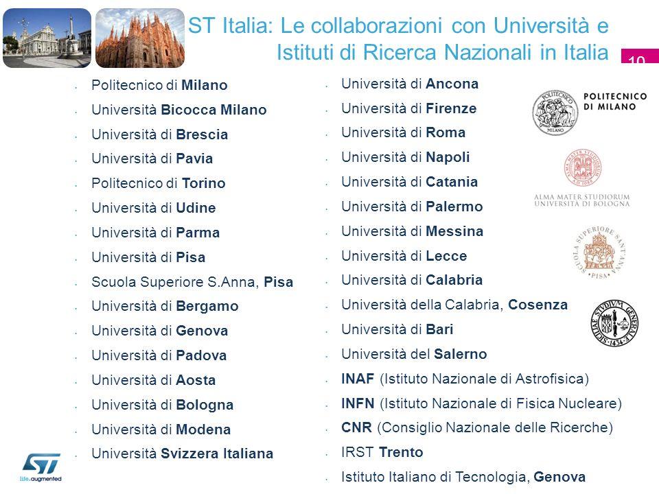 1010 ST Italia: Le collaborazioni con Università e Istituti di Ricerca Nazionali in Italia. Università di Ancona.