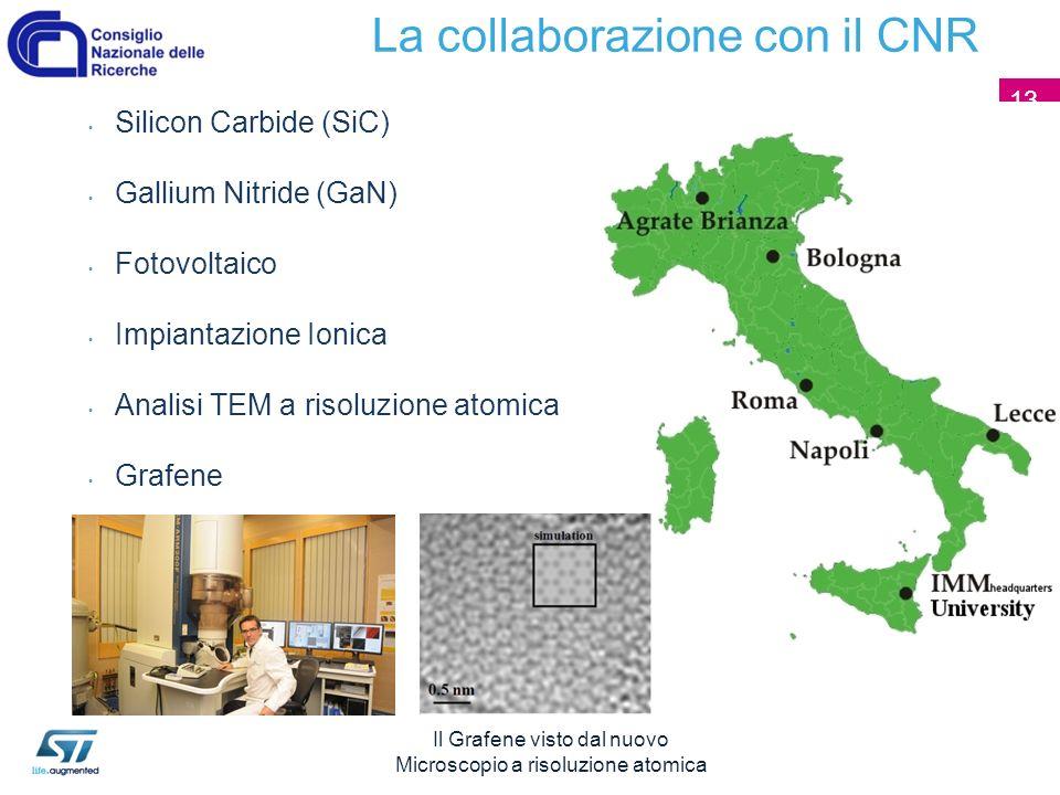 La collaborazione con il CNR