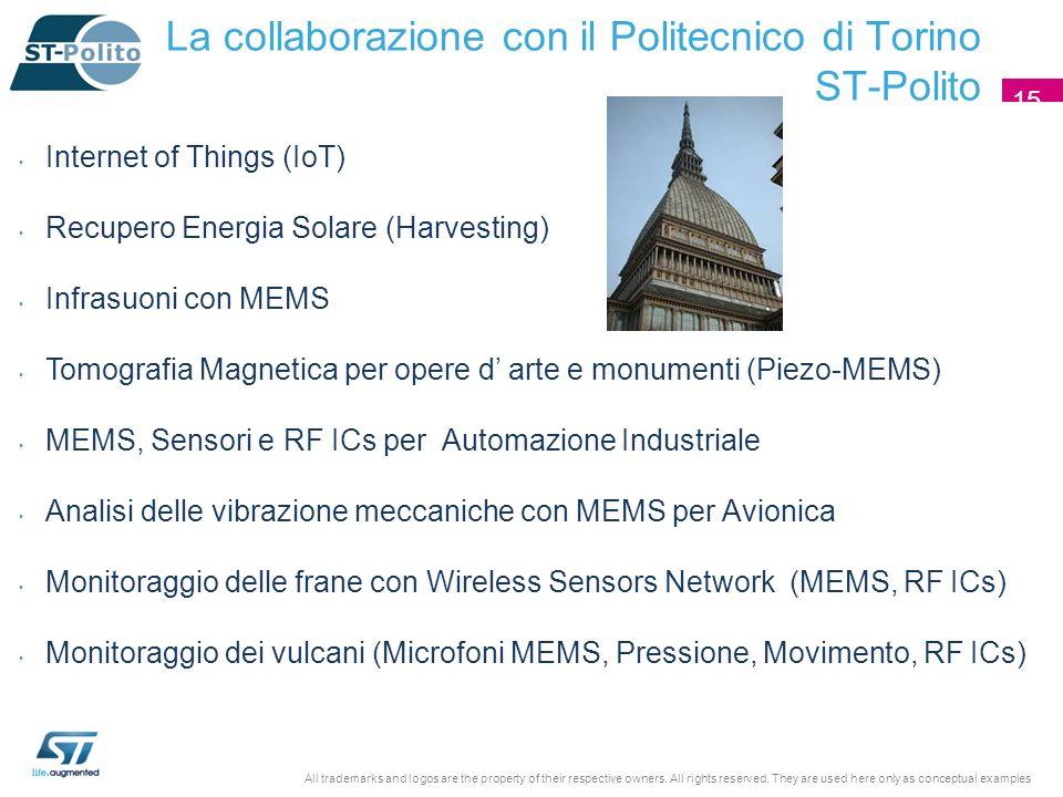 La collaborazione con il Politecnico di Torino ST-Polito