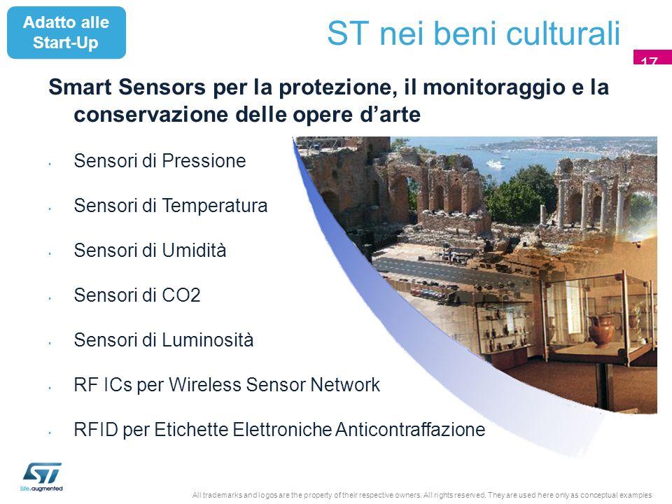 1717 Adatto alle Start-Up. ST nei beni culturali. 17. Smart Sensors per la protezione, il monitoraggio e la conservazione delle opere d'arte.