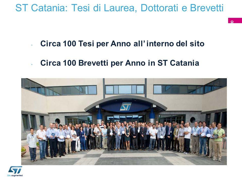ST Catania: Tesi di Laurea, Dottorati e Brevetti