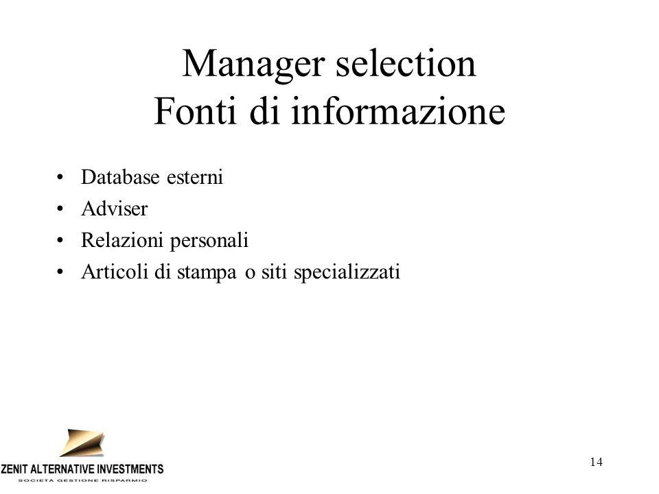 Manager selection Fonti di informazione
