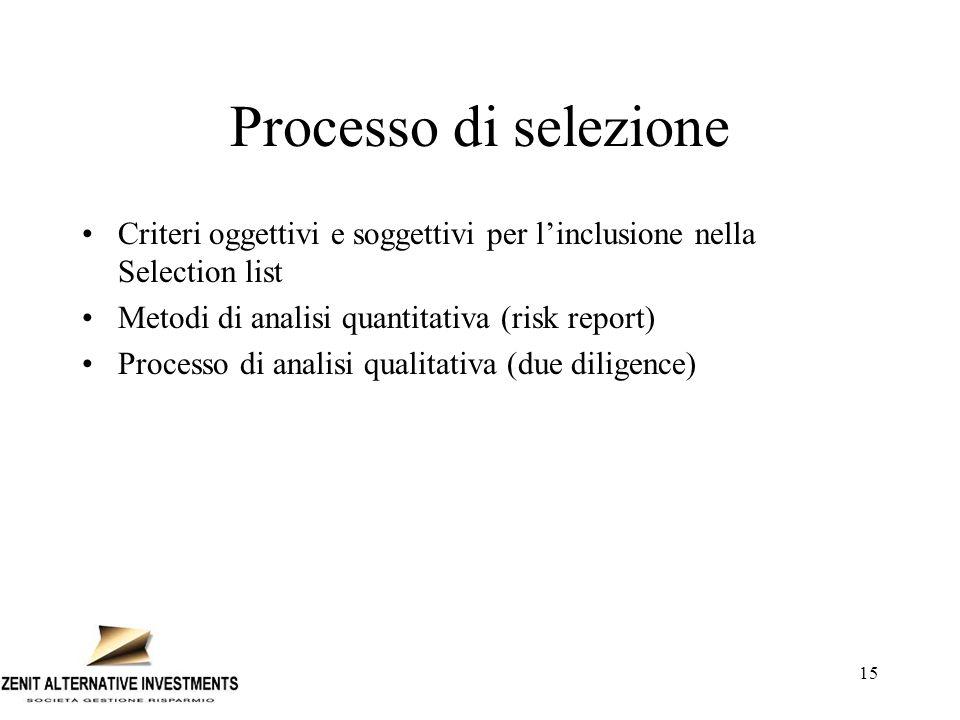 Processo di selezione Criteri oggettivi e soggettivi per l'inclusione nella Selection list. Metodi di analisi quantitativa (risk report)
