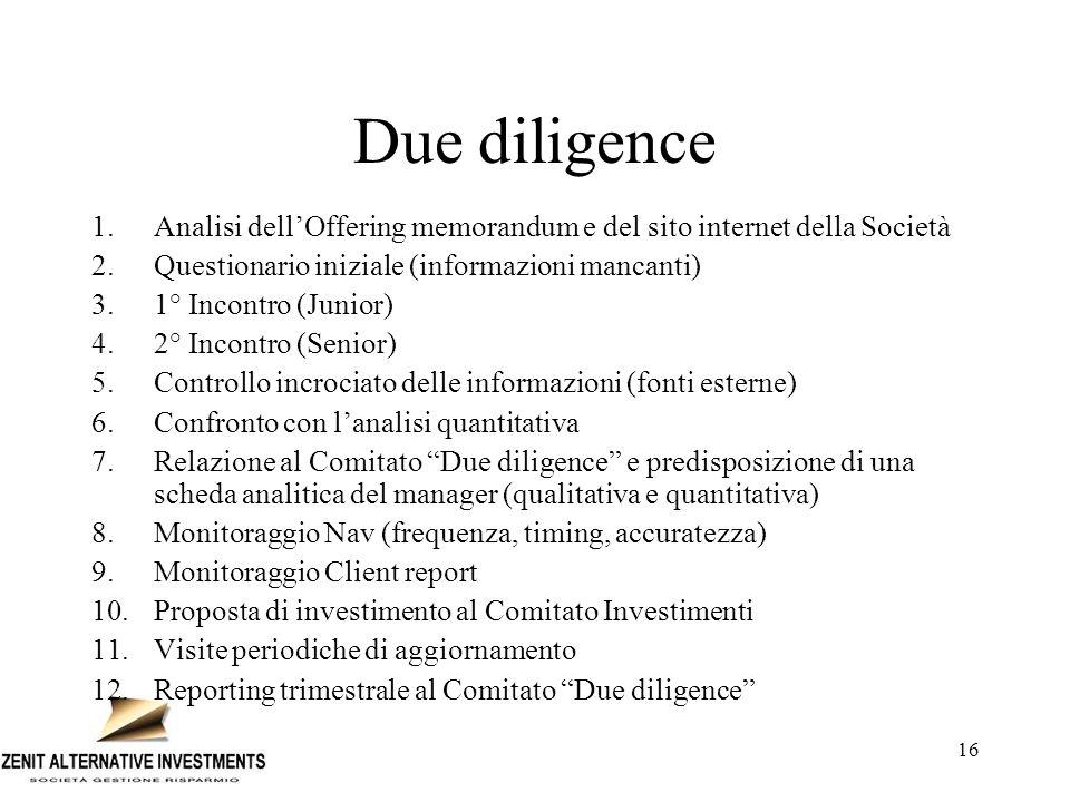 Due diligence Analisi dell'Offering memorandum e del sito internet della Società. Questionario iniziale (informazioni mancanti)