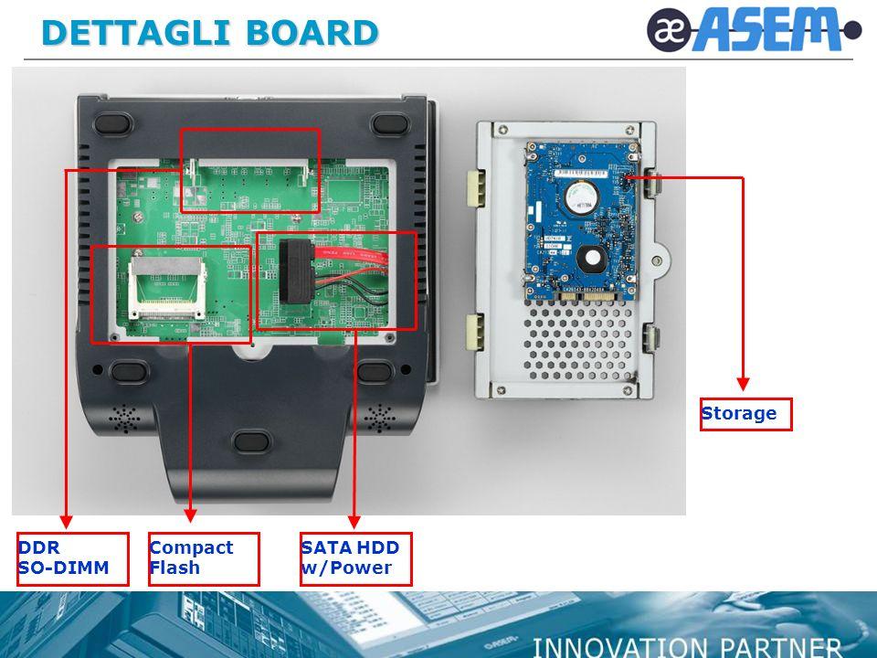 DETTAGLI BOARD Storage DDR SO-DIMM Compact Flash SATA HDD w/Power