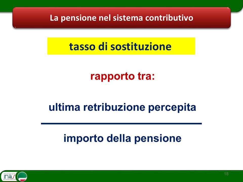 La pensione nel sistema contributivo