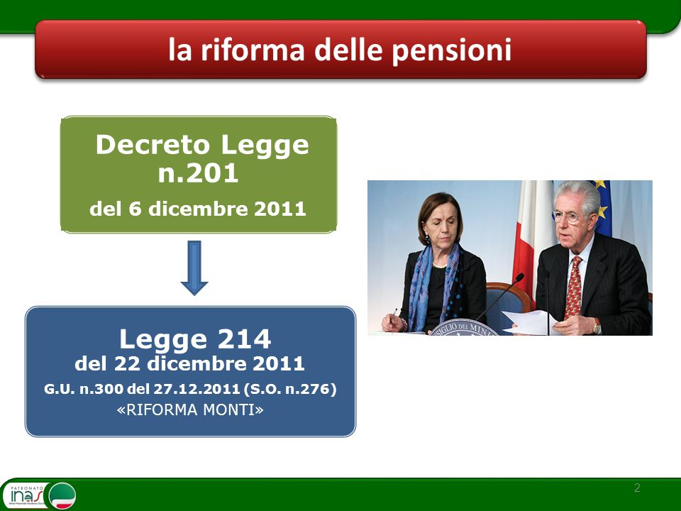 la riforma delle pensioni