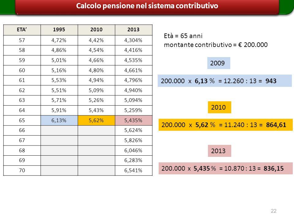 Calcolo pensione nel sistema contributivo