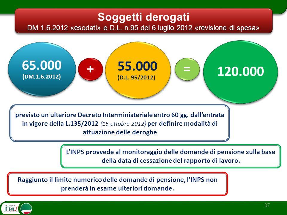 Soggetti derogati DM 1.6.2012 «esodati» e D.L. n.95 del 6 luglio 2012 «revisione di spesa» 55.000 (D.L. 95/2012)