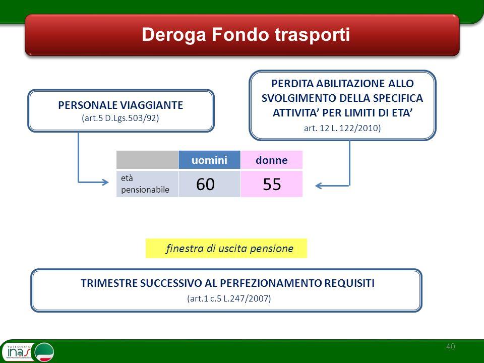 Deroga Fondo trasporti
