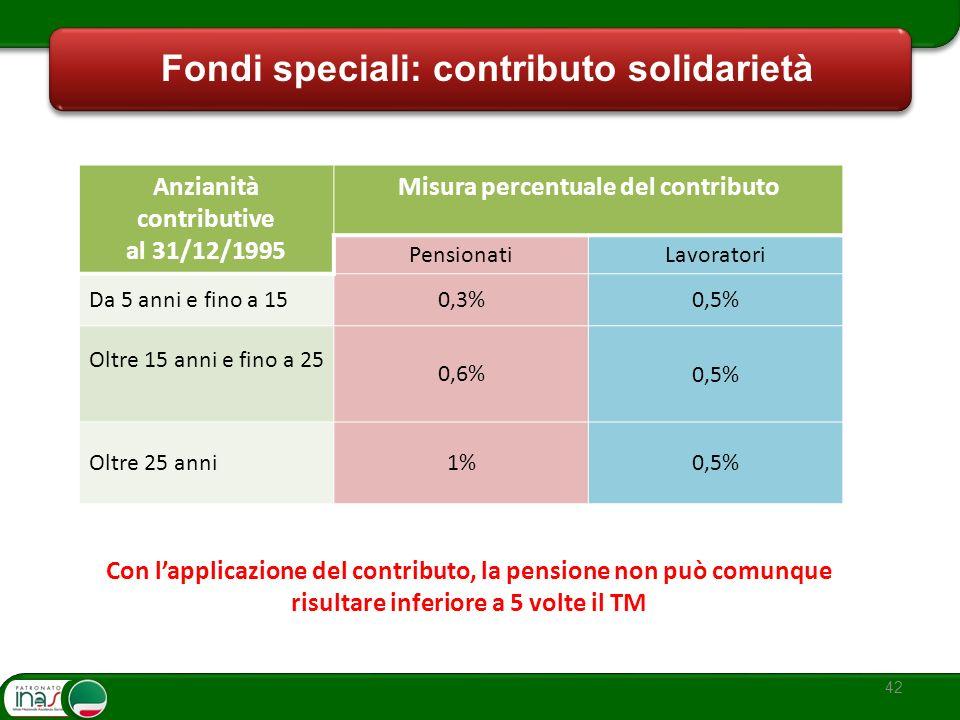 Fondi speciali: contributo solidarietà
