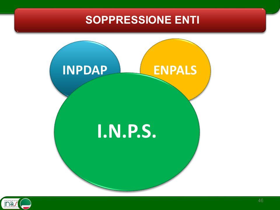 SOPPRESSIONE ENTI ENPALS INPDAP I.N.P.S.