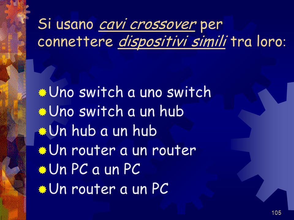 Si usano cavi crossover per connettere dispositivi simili tra loro: