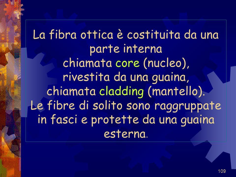 La fibra ottica è costituita da una parte interna chiamata core (nucleo), rivestita da una guaina, chiamata cladding (mantello).