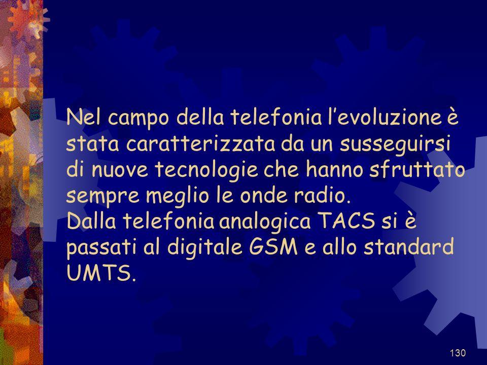 Nel campo della telefonia l'evoluzione è stata caratterizzata da un susseguirsi di nuove tecnologie che hanno sfruttato sempre meglio le onde radio.