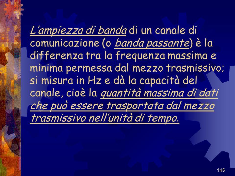 L'ampiezza di banda di un canale di comunicazione (o banda passante) è la differenza tra la frequenza massima e minima permessa dal mezzo trasmissivo; si misura in Hz e dà la capacità del canale, cioè la quantità massima di dati che può essere trasportata dal mezzo trasmissivo nell'unità di tempo.