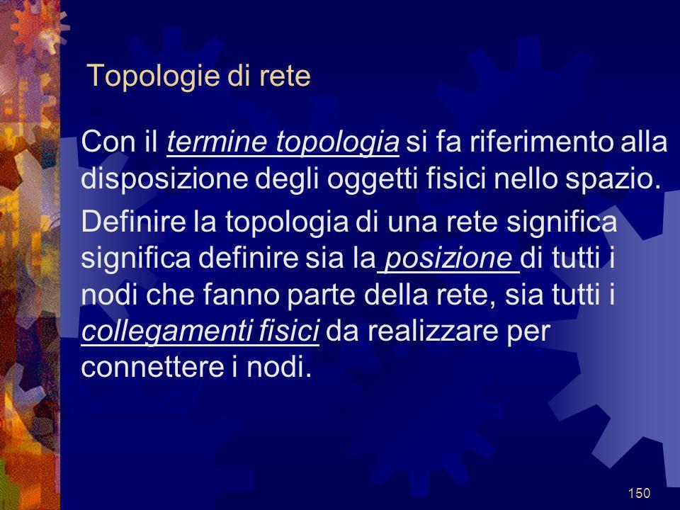 Topologie di rete Con il termine topologia si fa riferimento alla disposizione degli oggetti fisici nello spazio.