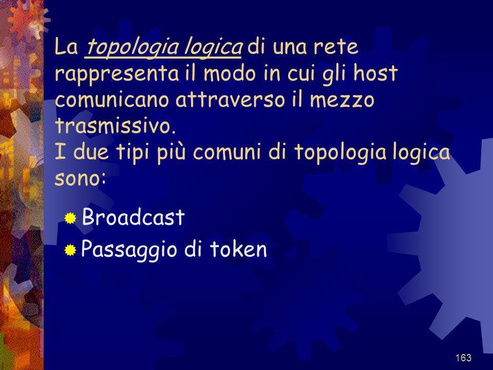 La topologia logica di una rete rappresenta il modo in cui gli host comunicano attraverso il mezzo trasmissivo. I due tipi più comuni di topologia logica sono: