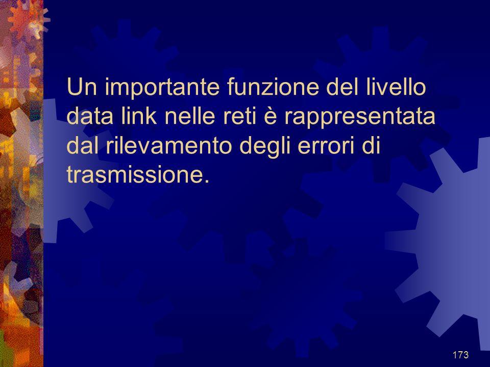 Un importante funzione del livello data link nelle reti è rappresentata dal rilevamento degli errori di trasmissione.