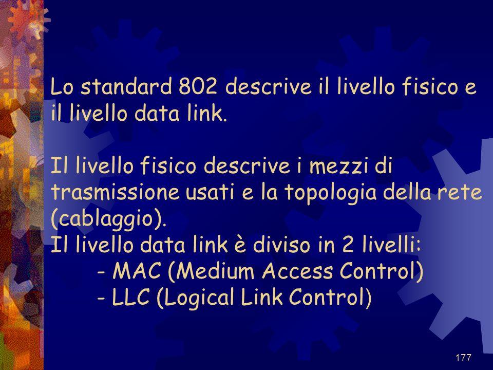 Lo standard 802 descrive il livello fisico e il livello data link