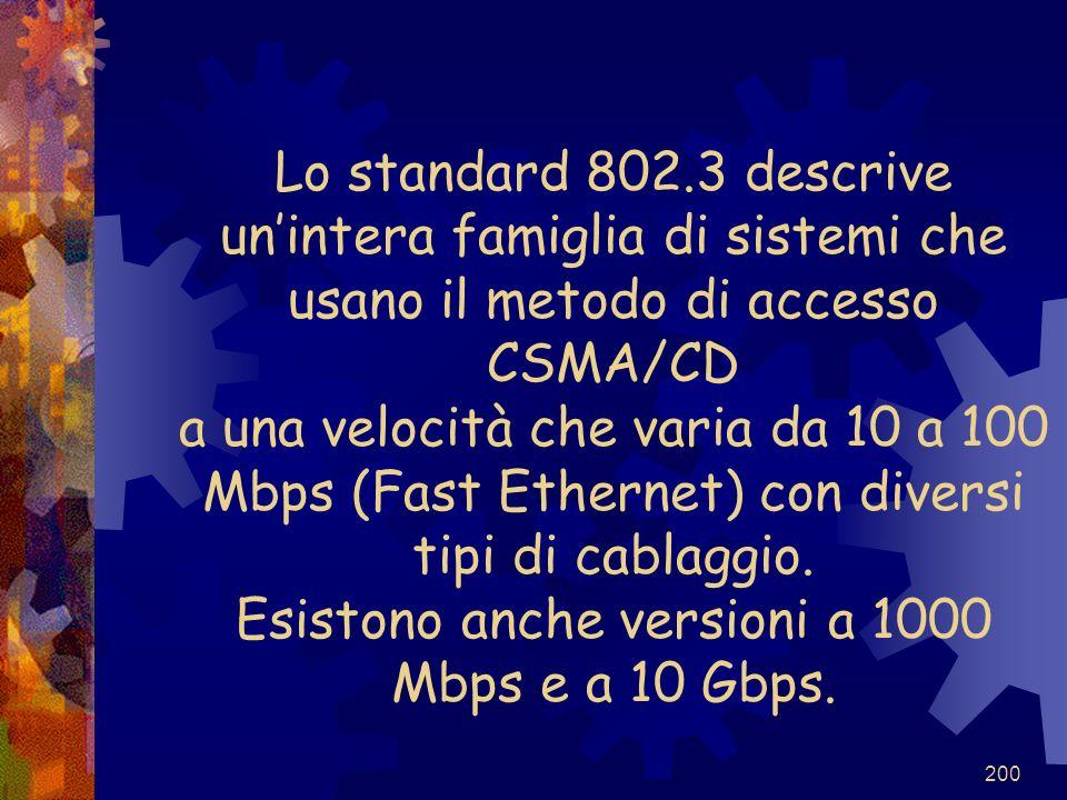 Lo standard 802.3 descrive un'intera famiglia di sistemi che usano il metodo di accesso CSMA/CD a una velocità che varia da 10 a 100 Mbps (Fast Ethernet) con diversi tipi di cablaggio.