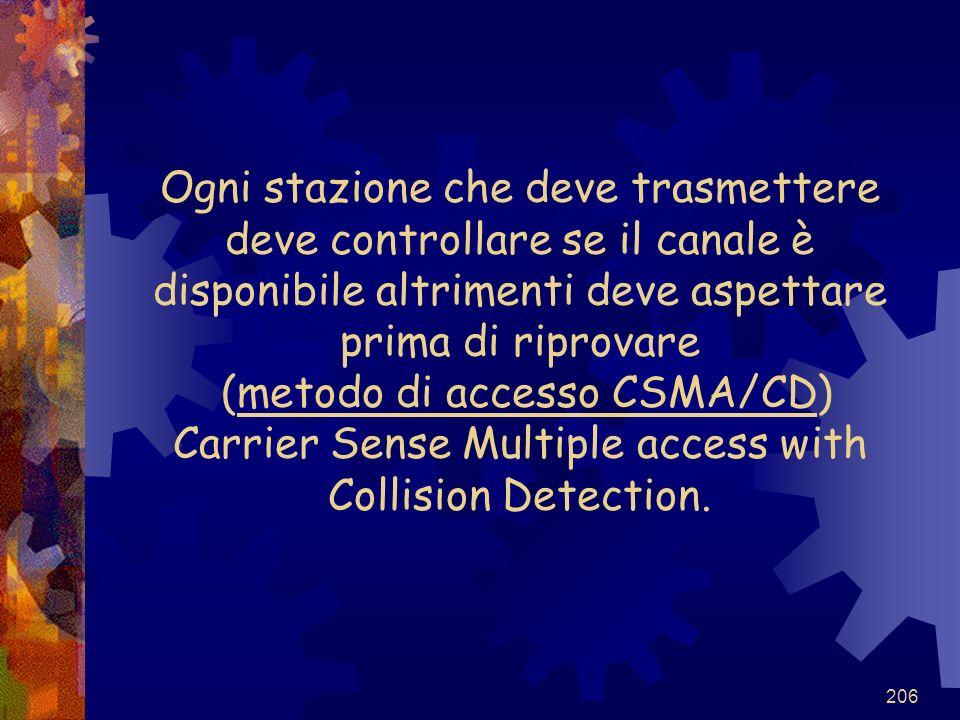 Ogni stazione che deve trasmettere deve controllare se il canale è disponibile altrimenti deve aspettare prima di riprovare (metodo di accesso CSMA/CD) Carrier Sense Multiple access with Collision Detection.