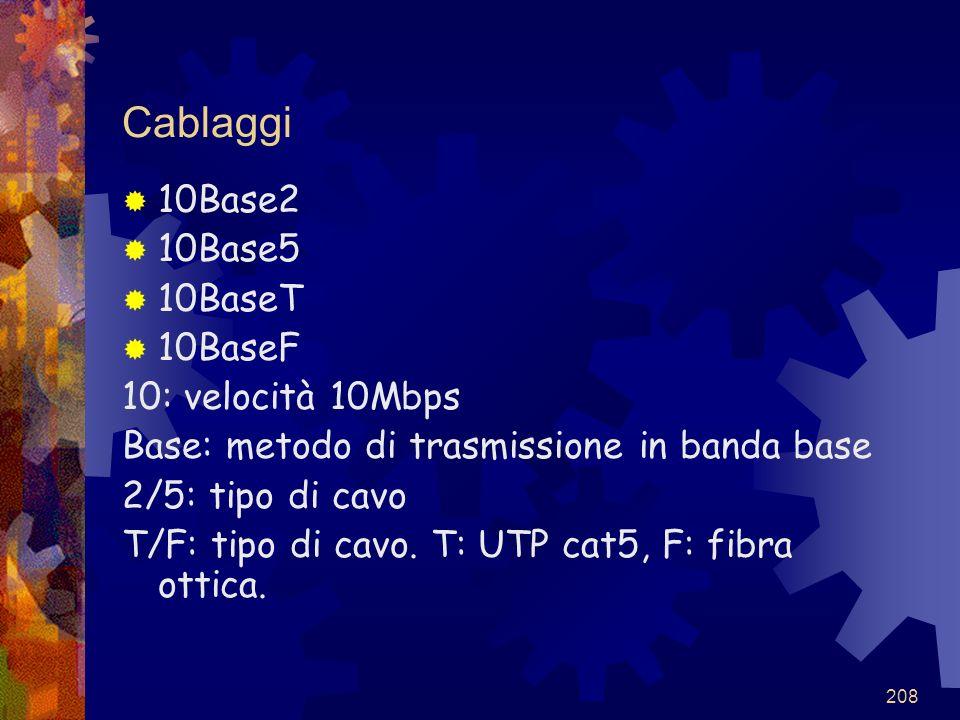 Cablaggi 10Base2 10Base5 10BaseT 10BaseF 10: velocità 10Mbps