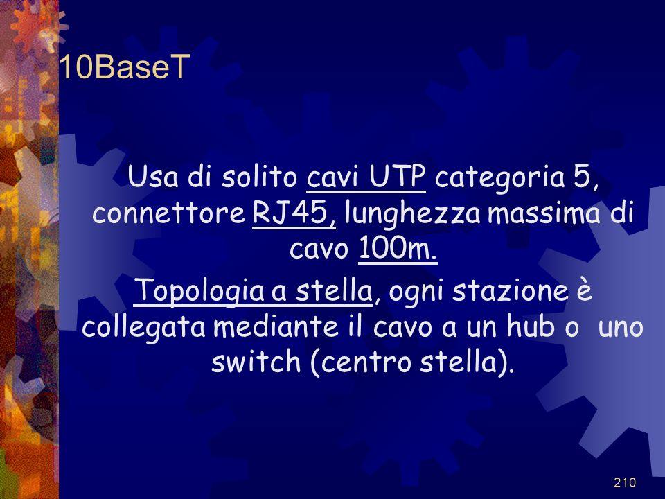 10BaseT Usa di solito cavi UTP categoria 5, connettore RJ45, lunghezza massima di cavo 100m.