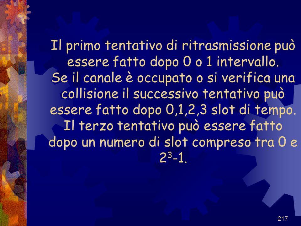 Il primo tentativo di ritrasmissione può essere fatto dopo 0 o 1 intervallo.