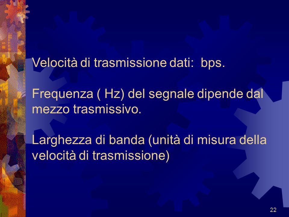 Velocità di trasmissione dati: bps