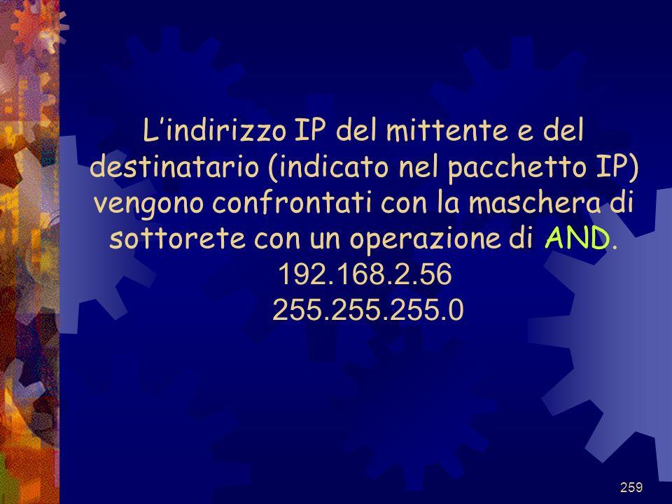 L'indirizzo IP del mittente e del destinatario (indicato nel pacchetto IP) vengono confrontati con la maschera di sottorete con un operazione di AND.
